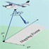 GPS and Inertial Navigation